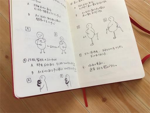 f:id:vivayumiko:20180322122036j:image