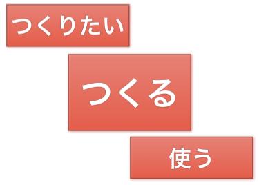 http://f.hatena.ne.jp/images/fotolife/v/viver/20070422/20070422191148.png