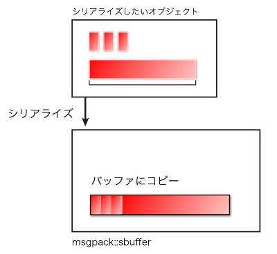 20100324082444
