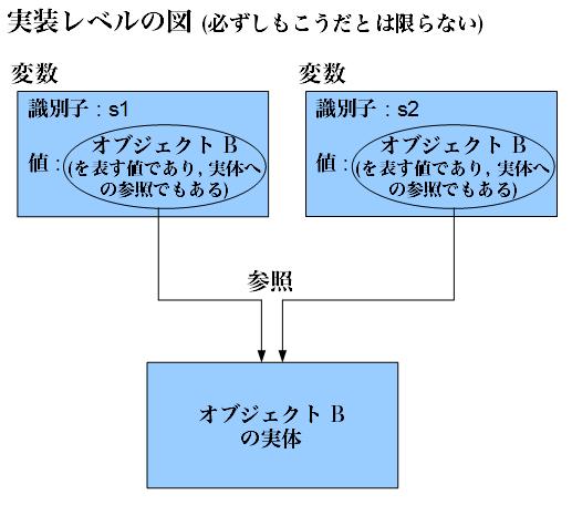 f:id:vividcode:20110620000059p:image:w380