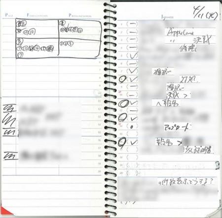単語帳20060411