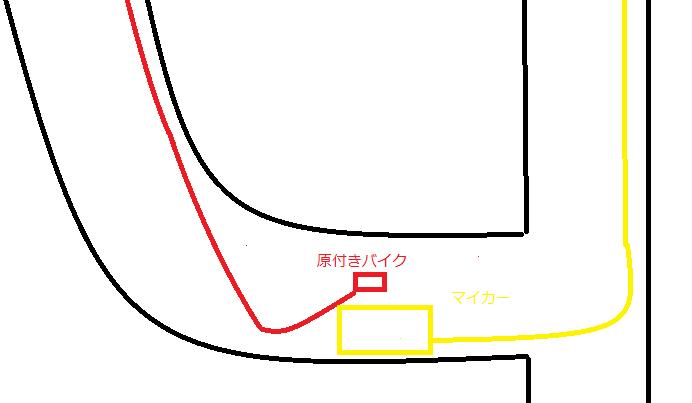 f:id:vmirai:20180415183821p:plain
