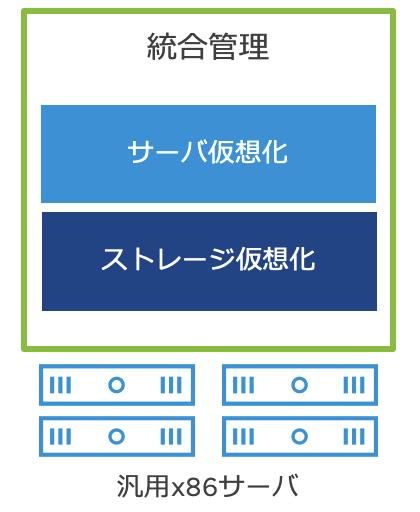 f:id:vmwarekkHCI:20210202114210p:plain