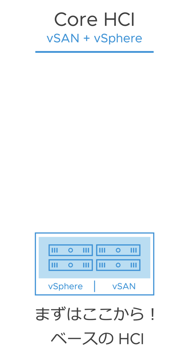 f:id:vmwarekkHCI:20210202122212p:plain