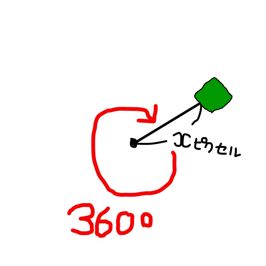 f:id:vobo:20170714030143p:plain