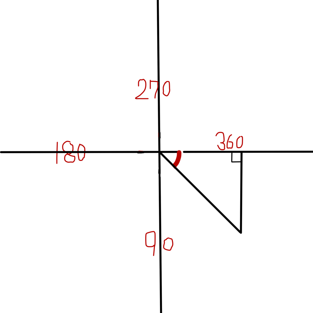 f:id:vobo:20170714033744p:plain