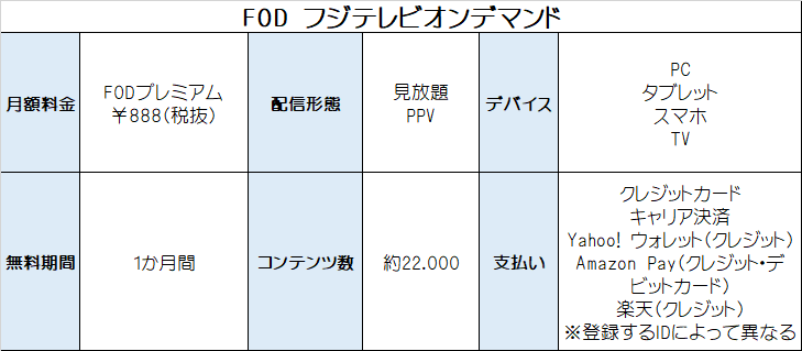 f:id:vod-life:20180903125752p:plain