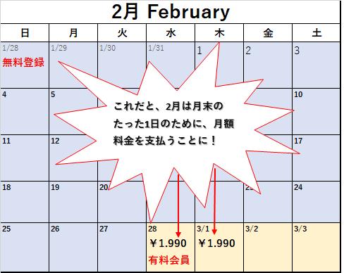 U-NEXT 無料登録 タイミング カレンダー