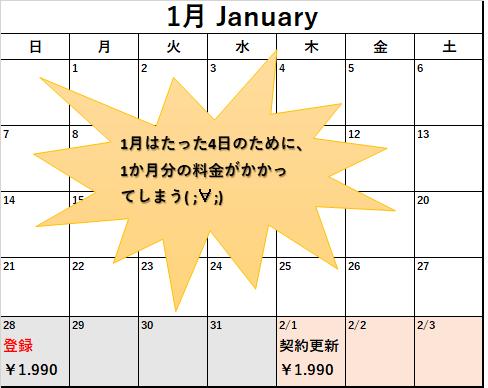 U-NEXT 登録 タイミング カレンダー