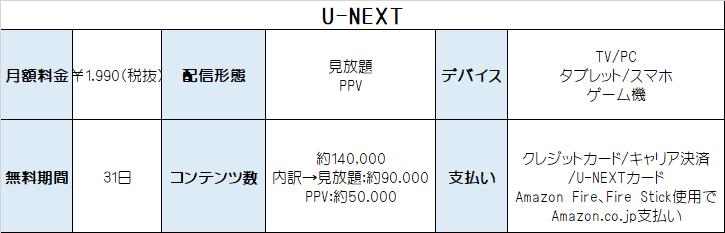 f:id:vod-life:20190116115348p:plain