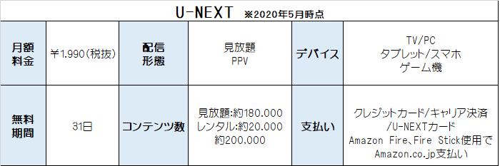 f:id:vod-life:20200505140830p:plain