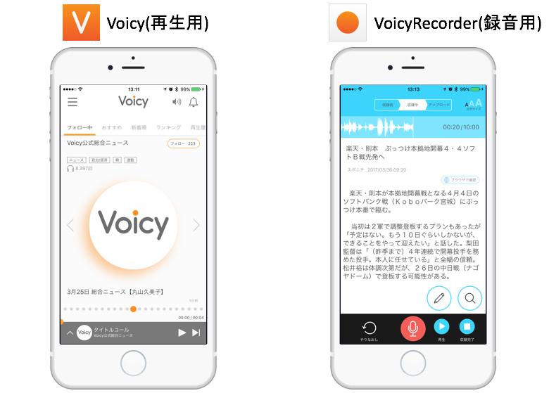 f:id:voice-tech:20170401155929p:plain