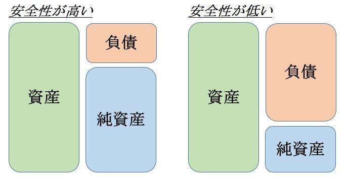 f:id:vtaiki:20190430152157j:plain