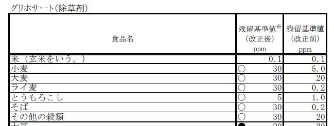 f:id:vtaiki:20200102204531p:plain