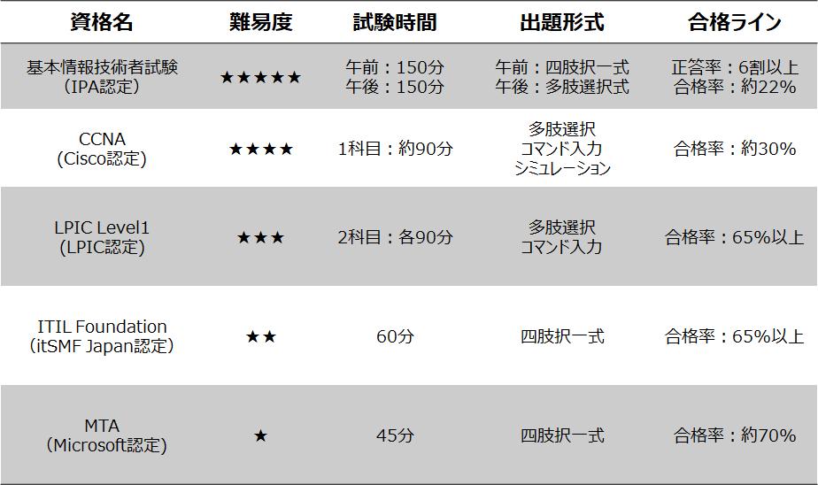 f:id:vtaiki:20200126174812p:plain