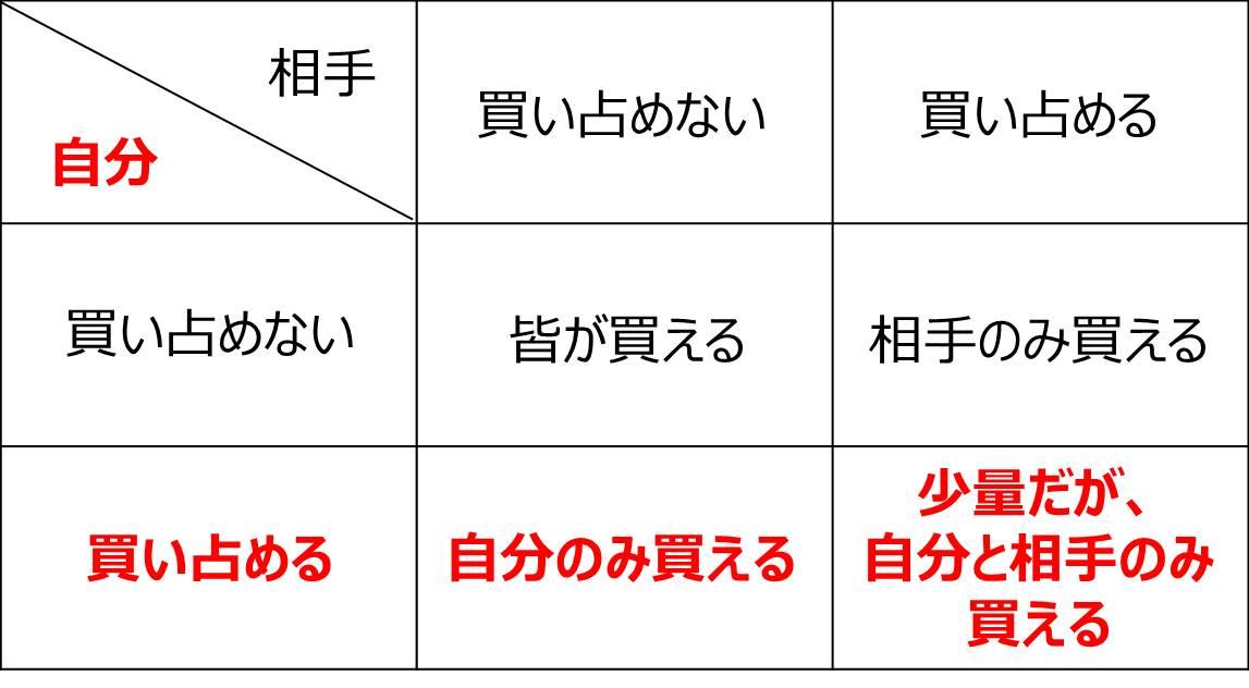 f:id:vtaiki:20200307084618p:plain