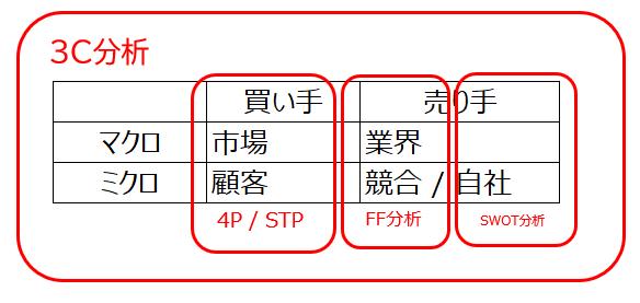 f:id:vtaiki:20200926192024p:plain