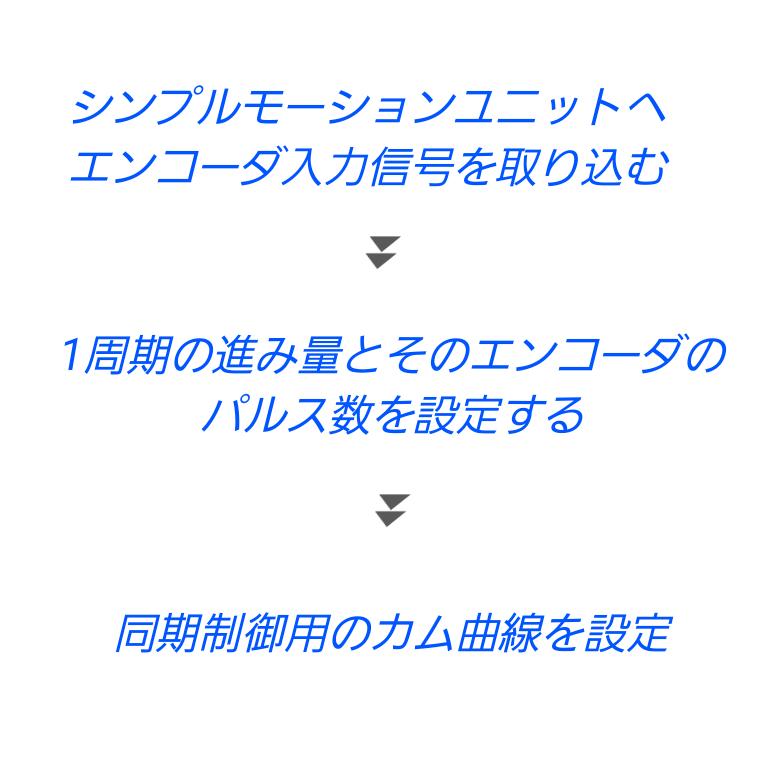f:id:vv_6ong_3ka_cp:20190823070317p:plain