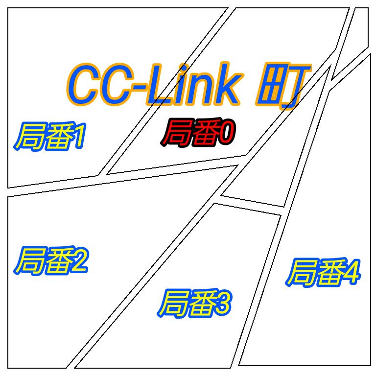 f:id:vv_6ong_3ka_cp:20200726162844p:plain
