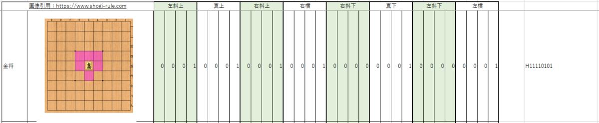 f:id:vv_6ong_3ka_cp:20201125024037p:plain