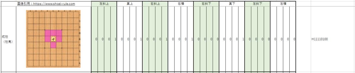 f:id:vv_6ong_3ka_cp:20201125024300p:plain