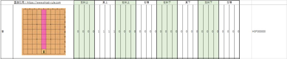 f:id:vv_6ong_3ka_cp:20201125024317p:plain