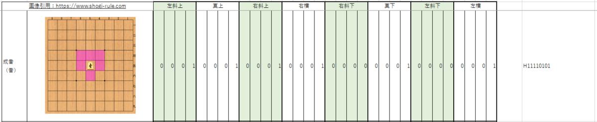f:id:vv_6ong_3ka_cp:20201125024328p:plain