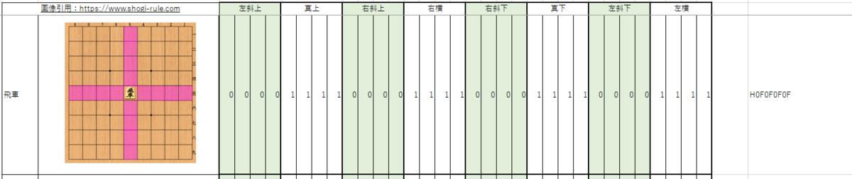f:id:vv_6ong_3ka_cp:20201125024345p:plain