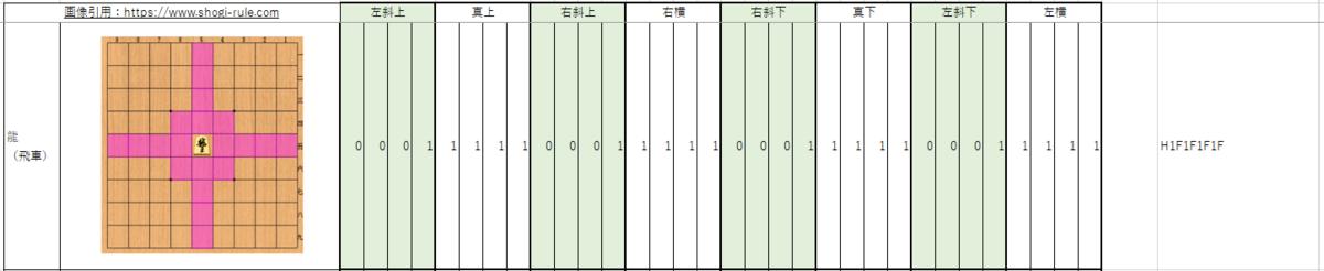 f:id:vv_6ong_3ka_cp:20201125024402p:plain