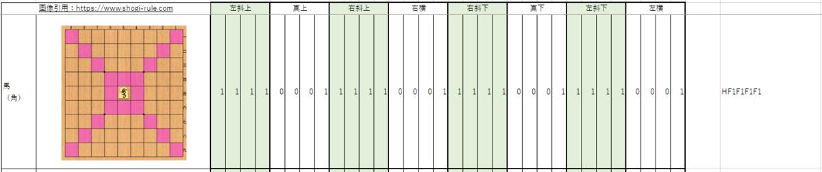 f:id:vv_6ong_3ka_cp:20201125024430p:plain