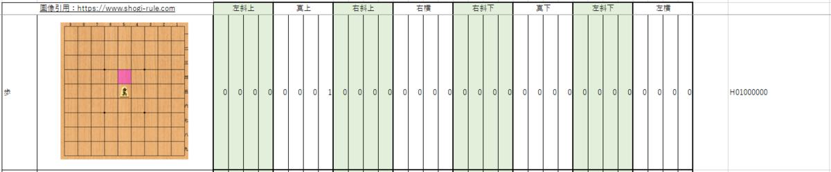 f:id:vv_6ong_3ka_cp:20201125024440p:plain