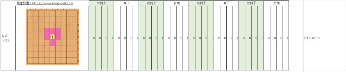 f:id:vv_6ong_3ka_cp:20201125024451p:plain