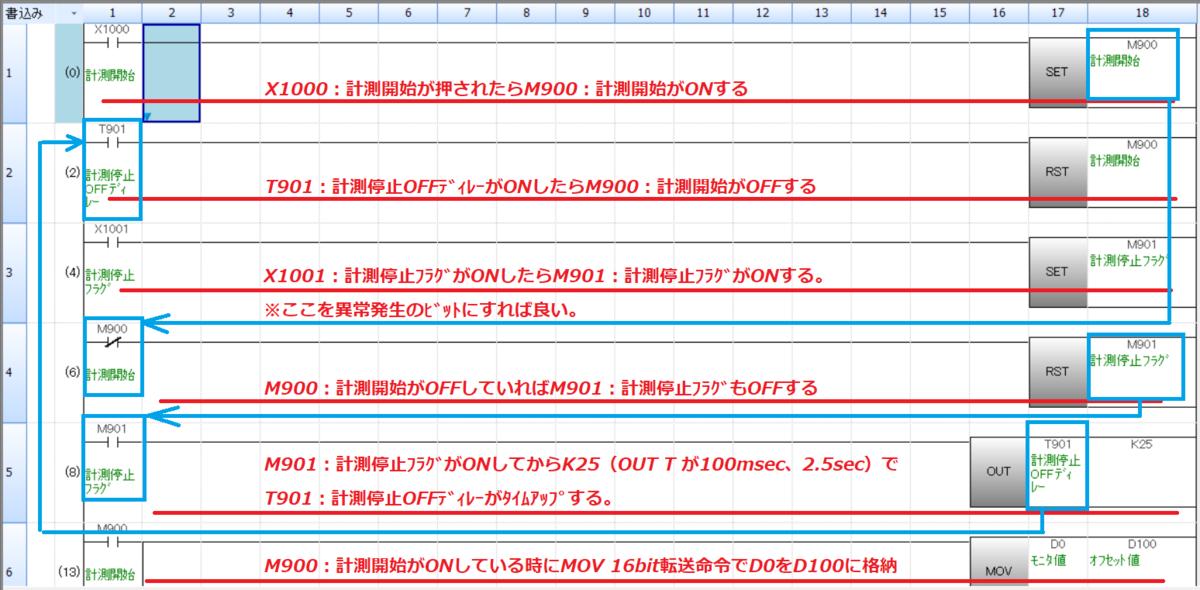 f:id:vv_6ong_3ka_cp:20201216085020p:plain