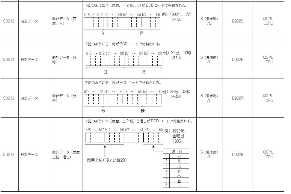 f:id:vv_6ong_3ka_cp:20201217052030p:plain