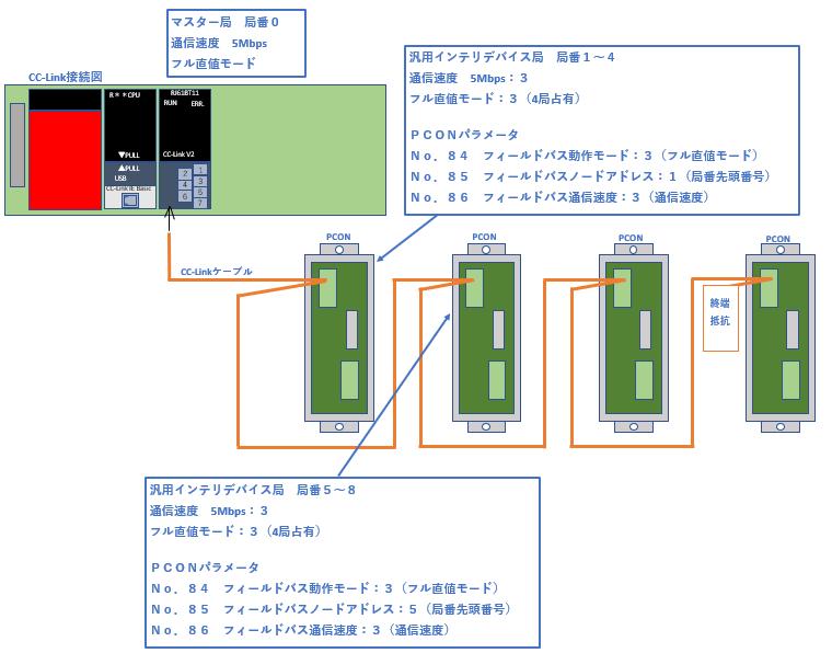 f:id:vv_6ong_3ka_cp:20201227053630p:plain