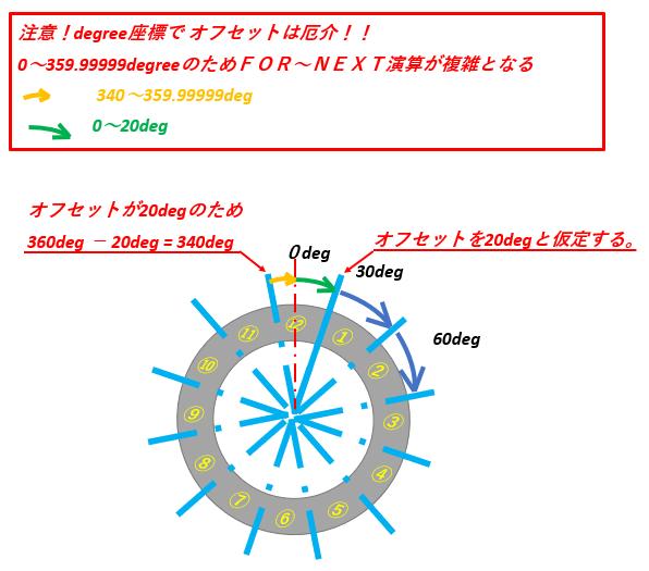 f:id:vv_6ong_3ka_cp:20210107040819p:plain