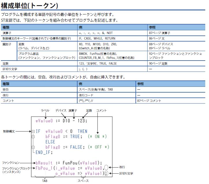 f:id:vv_6ong_3ka_cp:20210111045402p:plain