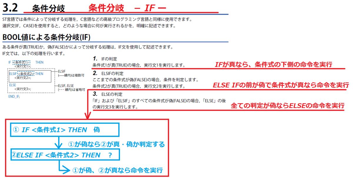 f:id:vv_6ong_3ka_cp:20210115123749p:plain