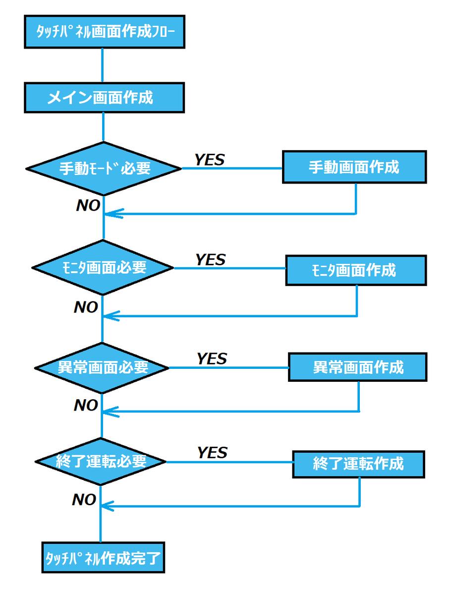 f:id:vv_6ong_3ka_cp:20210307113106p:plain