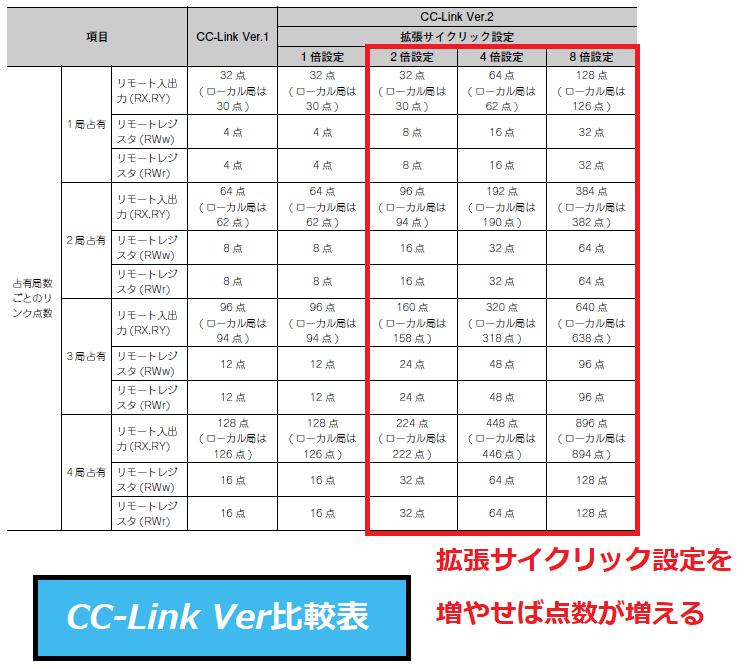 f:id:vv_6ong_3ka_cp:20210312052508p:plain