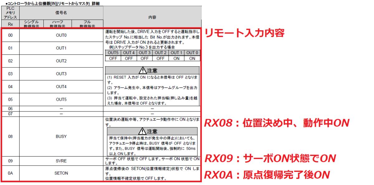 f:id:vv_6ong_3ka_cp:20210318124824p:plain