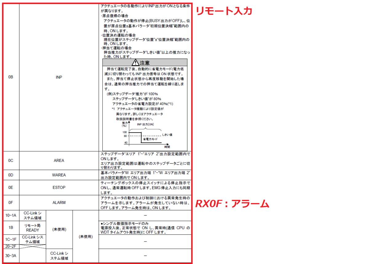f:id:vv_6ong_3ka_cp:20210318124843p:plain