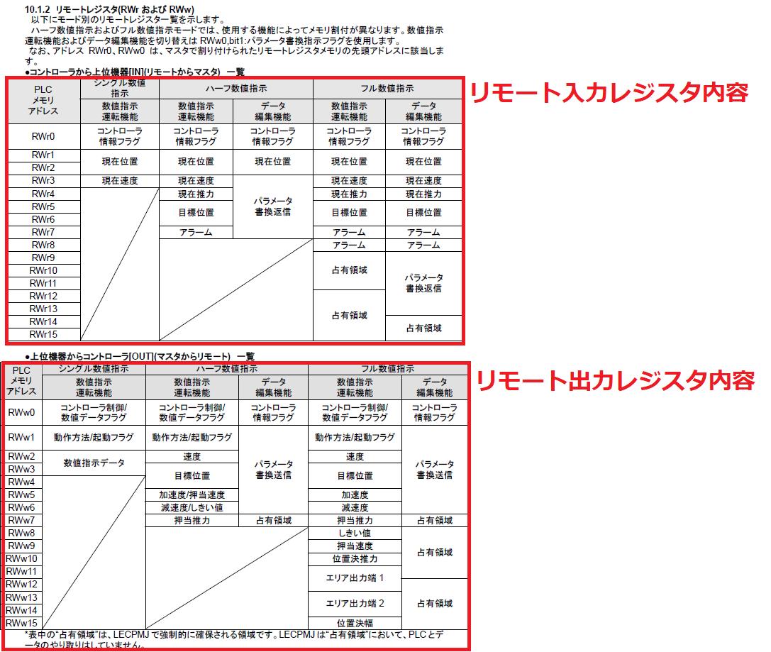 f:id:vv_6ong_3ka_cp:20210318124935p:plain