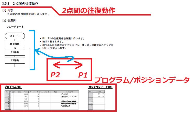 f:id:vv_6ong_3ka_cp:20210324124311p:plain