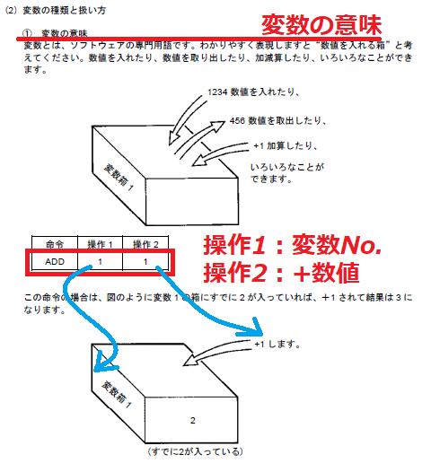 f:id:vv_6ong_3ka_cp:20210326124213p:plain