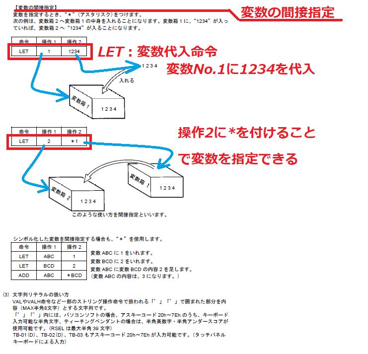 f:id:vv_6ong_3ka_cp:20210326124240p:plain