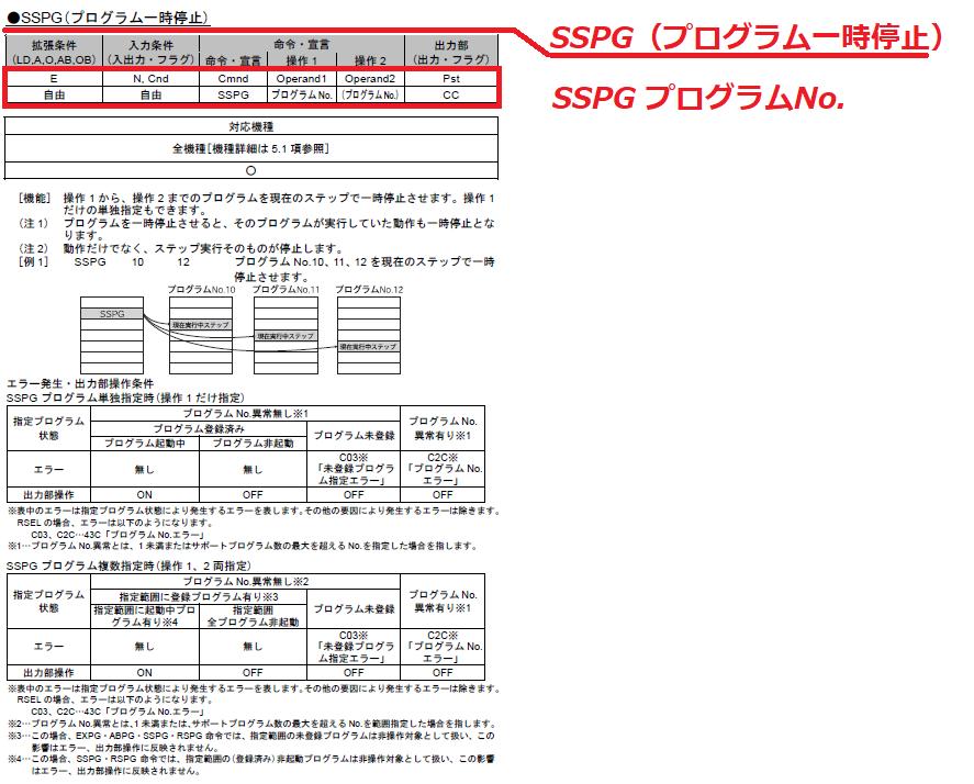 f:id:vv_6ong_3ka_cp:20210331080738p:plain
