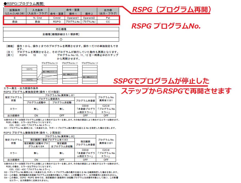 f:id:vv_6ong_3ka_cp:20210331080749p:plain