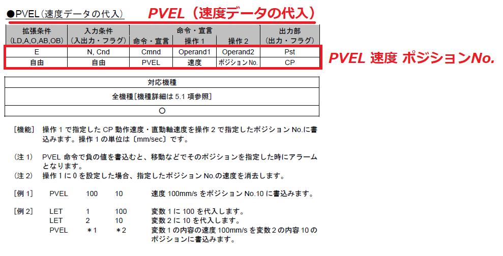 f:id:vv_6ong_3ka_cp:20210401122937p:plain