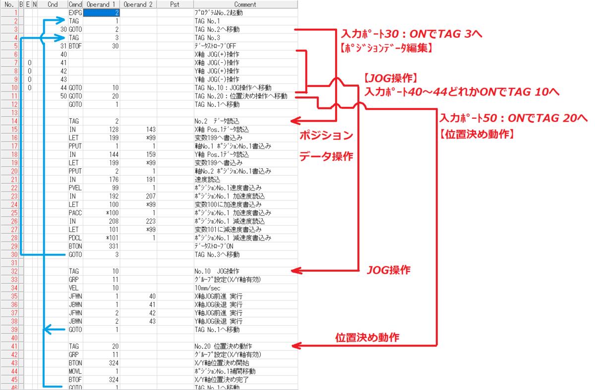 f:id:vv_6ong_3ka_cp:20210406080115p:plain